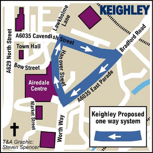 A map of how Keighley's new one-way system will work